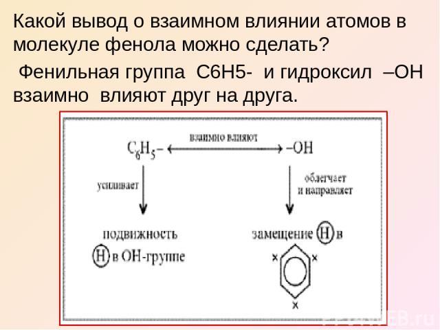 Какой вывод о взаимном влиянии атомов в молекуле фенола можно сделать? Фенильная группа C6H5- и гидроксил –OH взаимно влияют друг на друга.