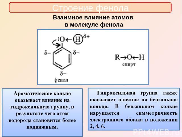 Строение фенола Гидроксильная группа также оказывает влияние на бензольное кольцо. В бензольном кольце нарушается симметричность электронного облака в положении 2, 4, 6. Ароматическое кольцо оказывает влияние на гидроксильную группу, в результате че…