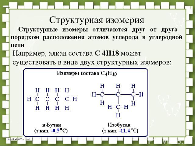 Структурные изомеры отличаются друг от друга порядком расположения атомов углерода в углеродной цепи Структурная изомерия Например, алкан состава C 4H18 может существовать в виде двух структурных изомеров: http://linda6035.ucoz.ru/