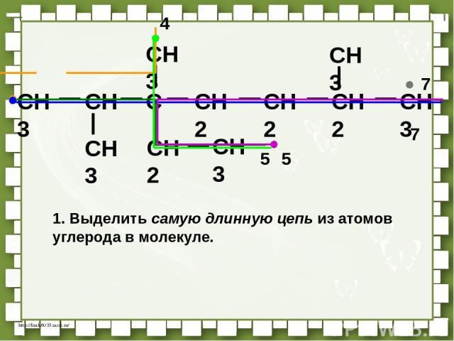 CH3 CH C CH2 CH2 CH3 CH3 CH3 CH2 CH3 CH3 CH2 5 4 7 7 1. Выделить самую длинную цепь из атомов углерода в молекуле. 5 http://linda6035.ucoz.ru/