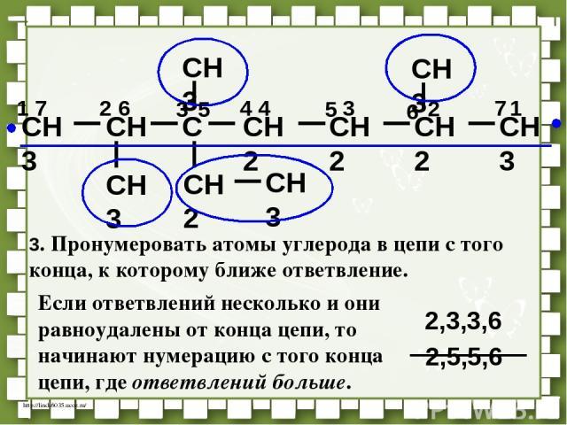 CH3 CH C CH2 CH2 CH3 CH3 CH3 CH2 CH3 CH3 CH2 7 2 3 1 6 5 4 1 7 2 3 6 5 4 2,5,5,6 2,3,3,6 3. Пронумеровать атомы углерода в цепи с того конца, к которому ближе ответвление. Если ответвлений несколько и они равноудалены от конца цепи, то начинают нуме…