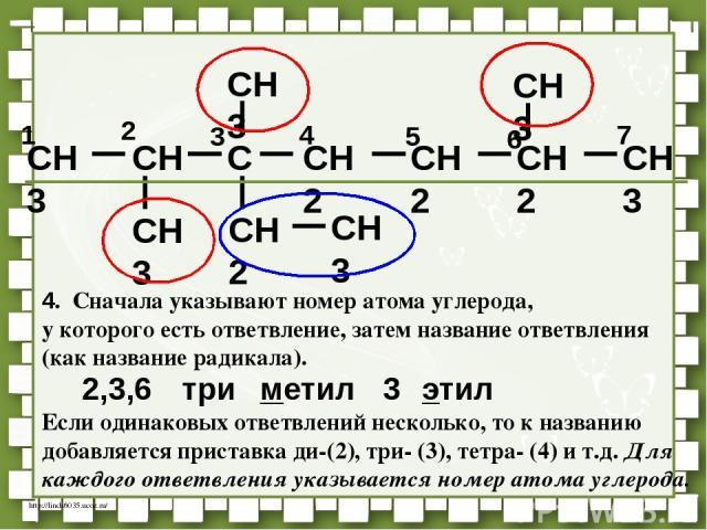 CH3 CH C CH2 CH2 CH3 CH3 CH3 CH2 CH3 CH3 CH2 7 6 5 4 1 2 3 2,3,6 3 метил этил три 4. Сначала указывают номер атома углерода, у которого есть ответвление, затем название ответвления (как название радикала). Если одинаковых ответвлений несколько, то к…