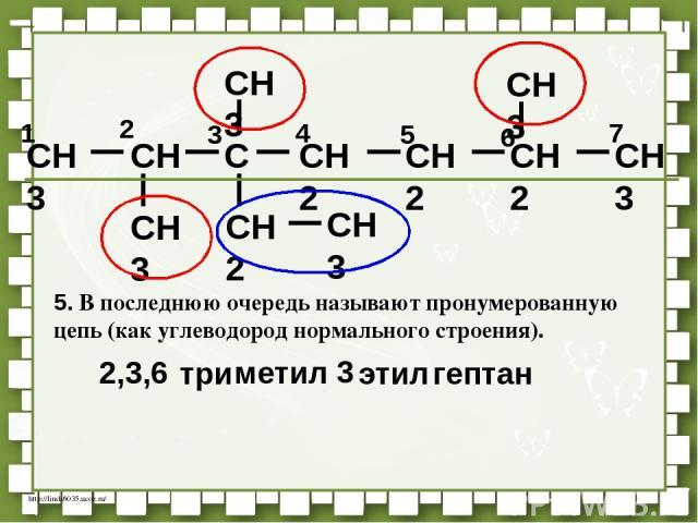 CH3 CH C CH2 CH2 CH3 CH3 CH3 CH2 CH3 CH3 CH2 7 6 5 4 1 2 3 2,3,6 3 метил этил три гептан 5. В последнюю очередь называют пронумерованную цепь (как углеводород нормального строения). http://linda6035.ucoz.ru/
