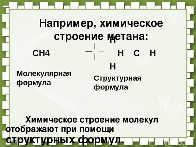 Например, химическое строение метана: Н СН4 Н С Н Н Химическое строение молекул отображают при помощи структурных формул. Молекулярная формула Структурная формула http://linda6035.ucoz.ru/