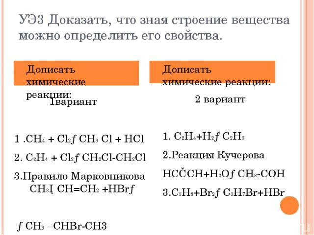 УЭ3 Доказать, что зная строение вещества можно определить его свойства. 1вариант 1 .CH4 + Cl2→CH3 Cl + HCl 2. C2H4 + Cl2→CH2Cl-CH2Cl 3.Правило Марковникова CH3─CH=CH2 +HBr→ →CH3 –CHBr-CH3 2 вариант 1. C2H4+H2→C2H6 2.Реакция Кучерова HC≡CH+H2O→CH3-CO…