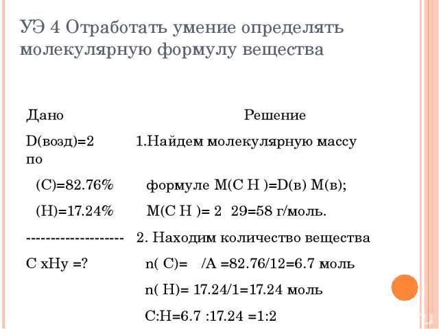 УЭ 4 Отработать умение определять молекулярную формулу вещества Дано Решение D(возд)=2 1.Найдем молекулярную массу по ω(С)=82.76% формуле М(С Н )=D(в) М(в); ω(Н)=17.24% М(С Н )= 2 ·29=58 г/моль. -------------------- 2. Находим количество вещества С …