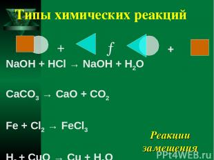 Типы химических реакций NaOH + HCl → NaOH + H2O CaCO3 → CaO + CO2 Fe + Cl2 → FeC
