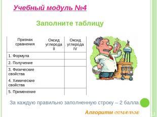 Заполните таблицу Учебный модуль №4 За каждую правильно заполненную строку – 2 б