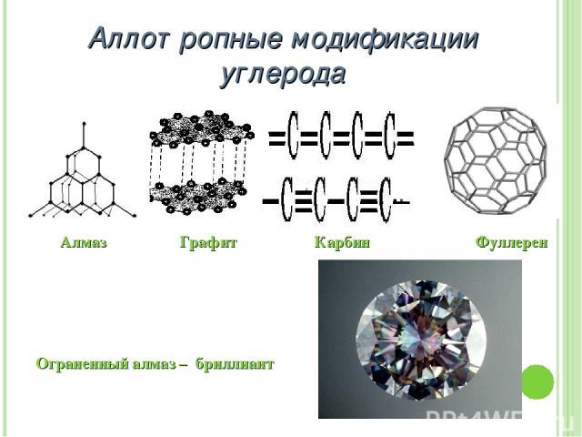 Аллотропные модификации углерода Алмаз Графит Карбин Фуллерен Ограненный алмаз – бриллиант