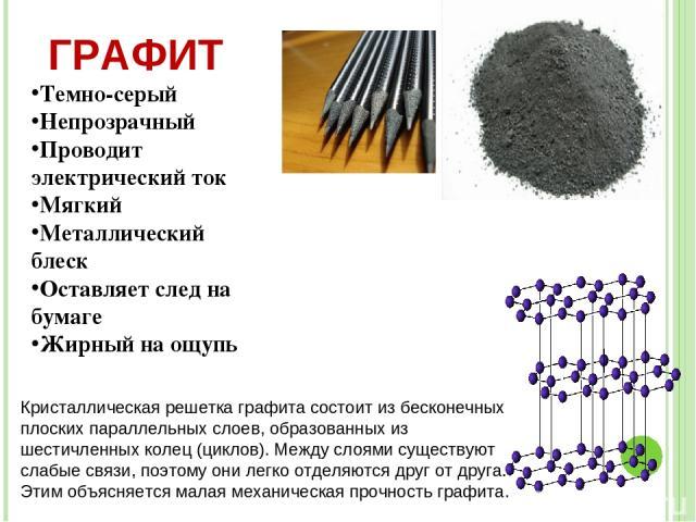 ГРАФИТ Темно-серый Непрозрачный Проводит электрический ток Мягкий Металлический блеск Оставляет след на бумаге Жирный на ощупь Кристаллическая решетка графита состоит из бесконечных плоских параллельных слоев, образованных из шестичленных колец (цик…
