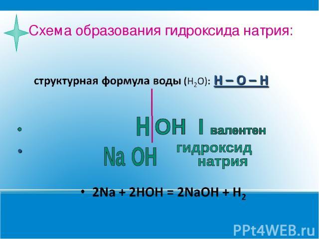 Схема образования гидроксида натрия: