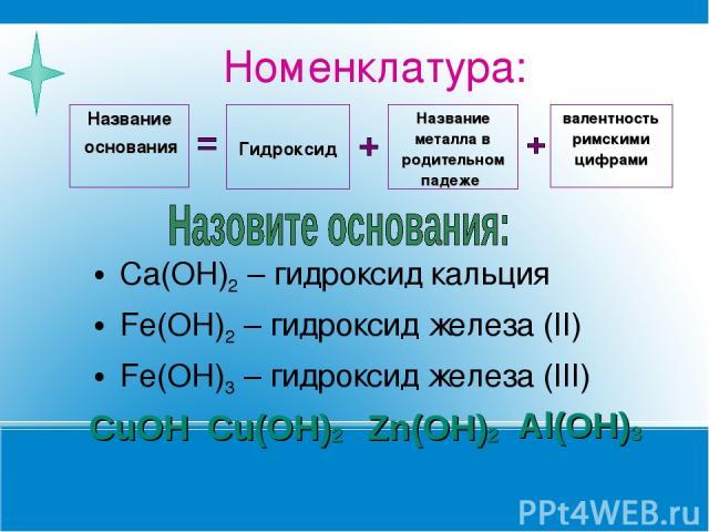 Номенклатура: Ca(OH)2 – гидроксид кальция Fe(OH)2 – гидроксид железа (II) Fe(OH)3 – гидроксид железа (III) Zn(OH)2 Al(OH)3 Cu(OH)2 CuOH Название металла в родительном падеже валентность римскими цифрами Название основания Гидроксид