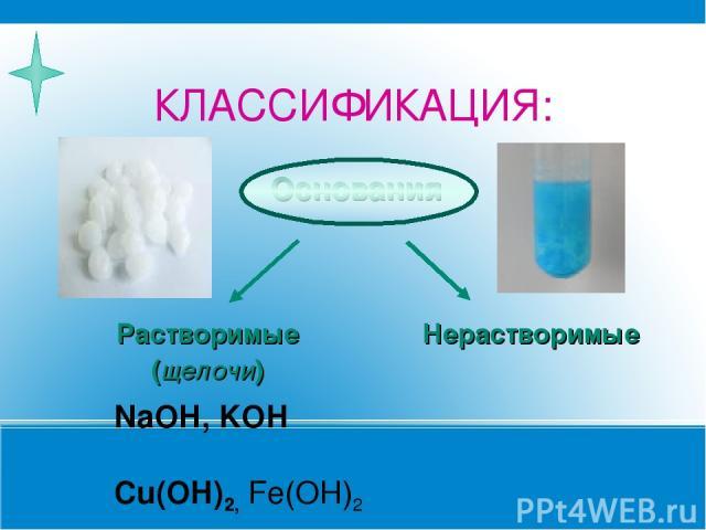 КЛАССИФИКАЦИЯ: NaOH, KOH Cu(OH)2, Fe(OH)2 Основания Растворимые (щелочи) Нерастворимые