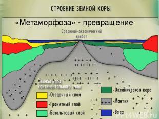 Горные породы Мордовии песчаник песок глина известняк доломит торф фосфорит