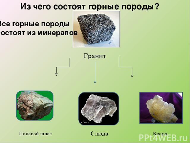 Как вырастить кристалл в домашних условиях В стакан с насыщенным раствором поваренной соли или медного купороса помещаем нитку с«затравкой»для роста кристаллов. Стакан поставим в открытом виде в темное место. Нитка превратилась в «ожерелье» из крист…