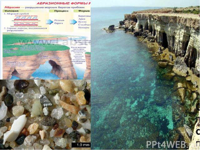 Осадочные горные породы химического происхождения Кстати, есть очень простой метод, как запомнить, что называть сталактитом, а что сталагмитом - в слове