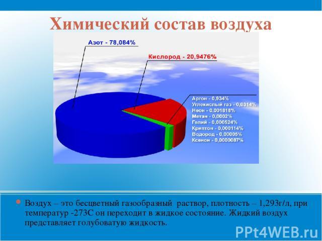 Химический состав воздуха Воздух – это бесцветный газообразный раствор, плотность – 1,293г/л, при температур -273С он переходит в жидкое состояние. Жидкий воздух представляет голубоватую жидкость.