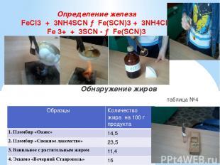 Определение железа FeCI3 + 3NH4SCN → Fe(SCN)3 + 3NH4CI Fe 3+ + 3SCN - → Fe(SCN)3