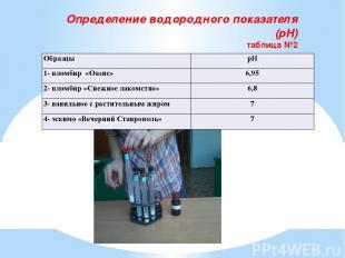Определение водородного показателя (рН) таблица №2 Образцы pH 1- пломбир «Оазис»