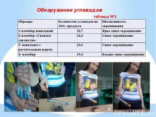 Обнаружение углеводов таблица №3 Образцы Количество углеводов на 100г. продукта
