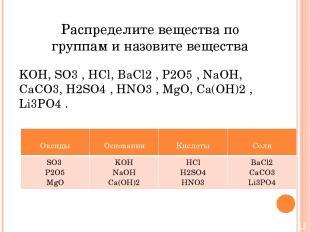 Распределите вещества по группам и назовите вещества KOH, SO3 , HCl, BaCl2 , P2O