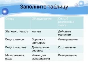 Домашнее задание § 24, упр. 4,5,6,7 Творческое задание: Как очистить воду в похо