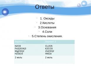 Ответы 1. Оксиды 2.Кислоты 3.Основания 4.Соли 5.Степень окисления. Вариант 1 Вар