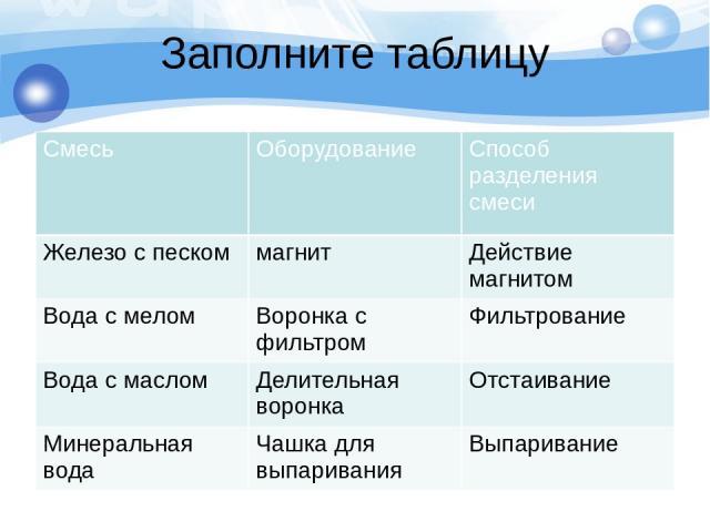 Домашнее задание § 24, упр. 4,5,6,7 Творческое задание: Как очистить воду в походе?