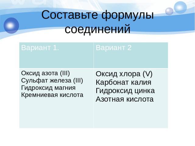 Составьте формулы соединений Вариант 1. Вариант 2 Оксид азота (III) Сульфат железа (III) Гидроксидмагния Кремниевая кислота Оксид хлора (V) Карбонат калия Гидроксидцинка Азотная кислота