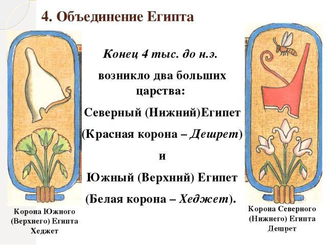4. Объединение Египта Конец 4 тыс. до н.э. возникло два больших царства: Северный (Нижний)Египет (Красная корона – Дешрет) и Южный (Верхний) Египет (Белая корона – Хеджет). Корона Южного (Верхнего) Египта Хеджет Корона Северного (Нижнего) Египта Дешрет