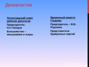 Двоевластие Петроградский совет рабочих депутатов Председатель- Н.С.Чхеидзе Боль