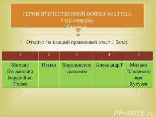 Ответы: (за каждый правильный ответ 1 балл) ГЕРОИ ОТЕЧЕСТВЕННОЙ ВОЙНЫ 1812 ГОДА