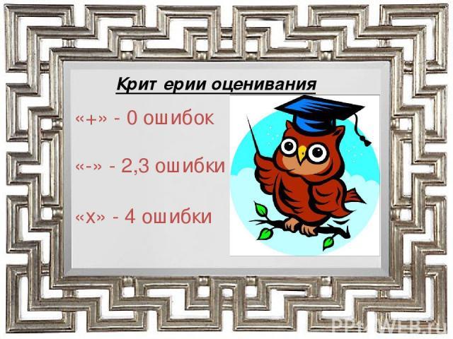 «+» - 0 ошибок «-» - 2,3 ошибки «х» - 4 ошибки Критерии оценивания