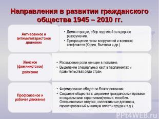Направления в развитии гражданского общества 1945 – 2010 гг.
