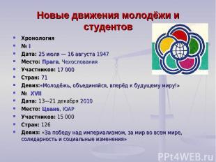 Новые движения молодёжи и студентов Хронология № I Дата: 25 июля — 16 августа 19