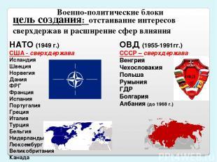 Военно-политические блоки НАТО (1949 г.) США - сверхдержава Исландия Швеция Норв