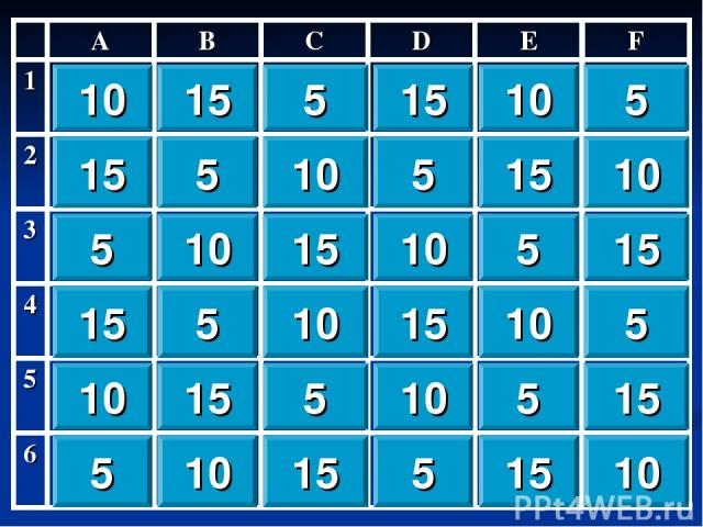 X X X X X X X X X X 10 15 5 15 10 5 15 5 10 5 15 10 5 10 15 10 5 15 15 5 10 15 10 5 10 15 5 10 5 15 5 10 15 5 15 10 А B C D E F 1 2 3 4 5 6