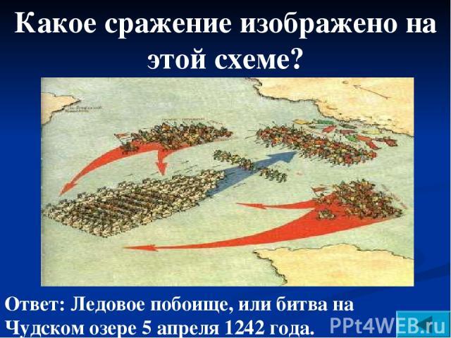 Какое сражение изображено на этой схеме? Ответ: Ледовое побоище, или битва на Чудском озере 5 апреля 1242 года.
