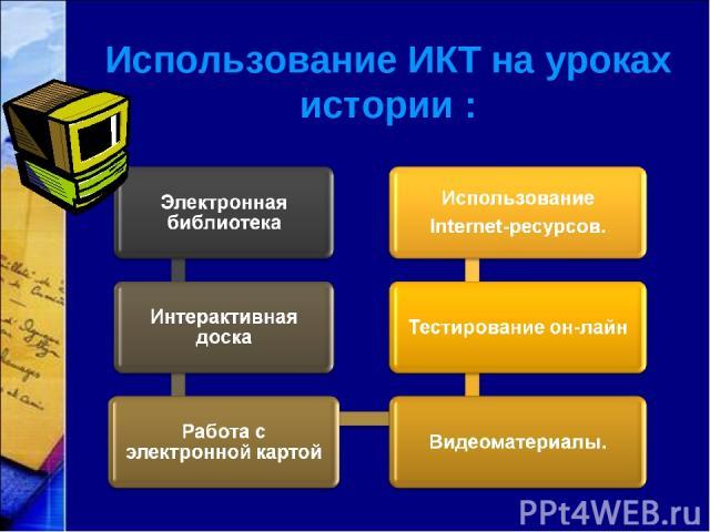 Использование ИКТ на уроках истории :