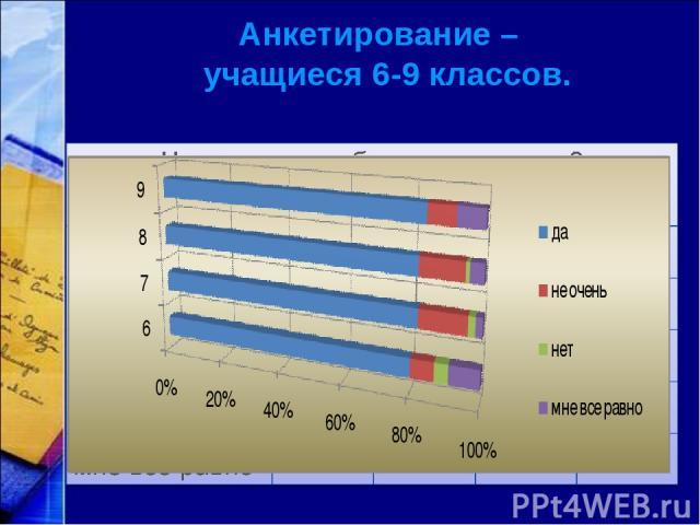 Анкетирование – учащиеся 6-9 классов.