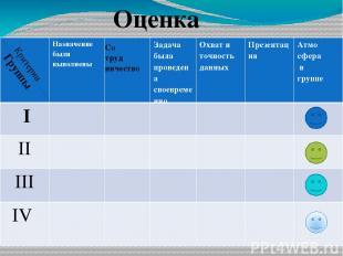 Оценка Критерии Группы Со труд ничество Назначение были выполнены Задача была пр