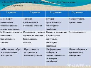 ( Тема.29) Критерии оценки :1(a) Представление ;2(b) Определение ; 3(c) интерпре