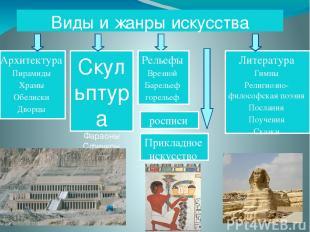 Виды и жанры искусства Скульптура Фараоны Сфинксы Слуги Писцы животные Архитекту