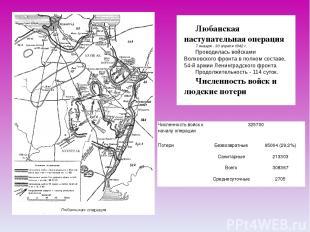 Любанская наступательная операция 7 января - 30 апреля 1942 г. Проводилась войск