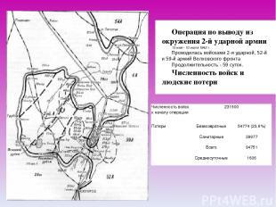 Операция по выводу из окружения 2-й ударной армии 13 мая - 10 июля 1942 г. Прово