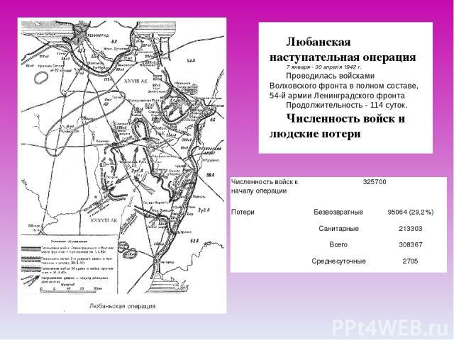 Любанская наступательная операция 7 января - 30 апреля 1942 г. Проводилась войсками Волховского фронта в полном составе, 54-й армии Ленинградского фронта Продолжительность - 114 суток. Численность войск и людские потери Численность войск к началу оп…