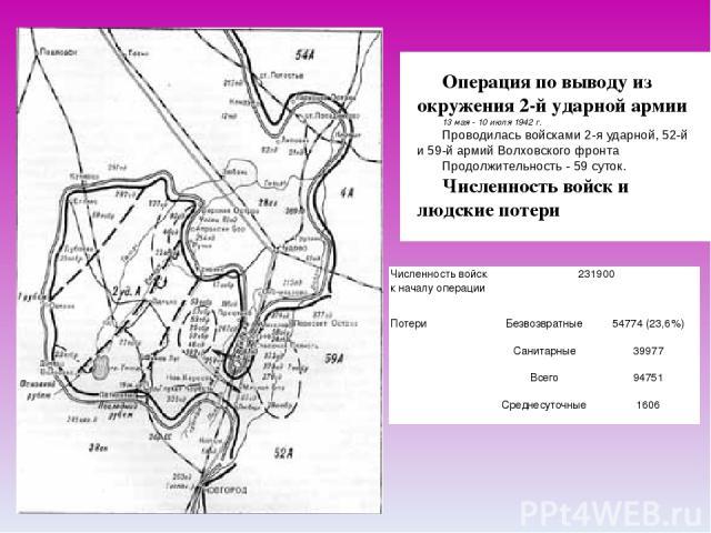 Операция по выводу из окружения 2-й ударной армии 13 мая - 10 июля 1942 г. Проводилась войсками 2-я ударной, 52-й и 59-й армий Волховского фронта Продолжительность - 59 суток. Численность войск и людские потери Численность войск к началу операции 23…