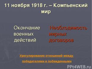 11 ноября 1918 г. – Компьенский мир Окончание военных действий Необходимость мир