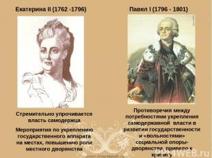 Екатерина II (1762 -1796) Стремительно упрочивается власть самодержца Мероприяти