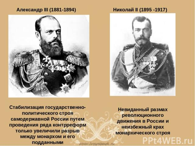 Александр III (1881-1894) Стабилизация государственно-политического строя самодержавной России путем проведения ряда контрреформ только увеличили разрыв между монархом и его подданными Николай II (1895 -1917) Невиданный размах революционного движени…